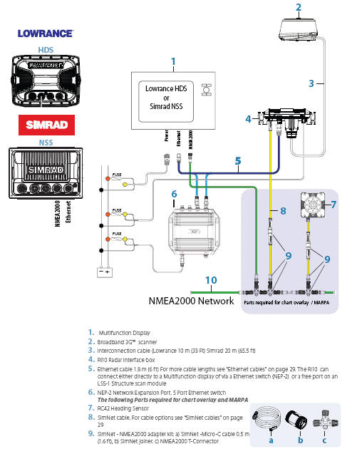 Lowrance Hds 12 Wiring Diagram