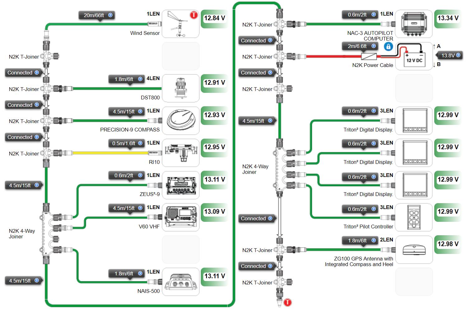 Wiring Diagram Pilot Plug Simrad