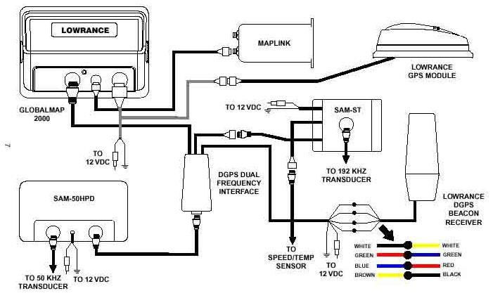 lowrance hdi wiring diagram