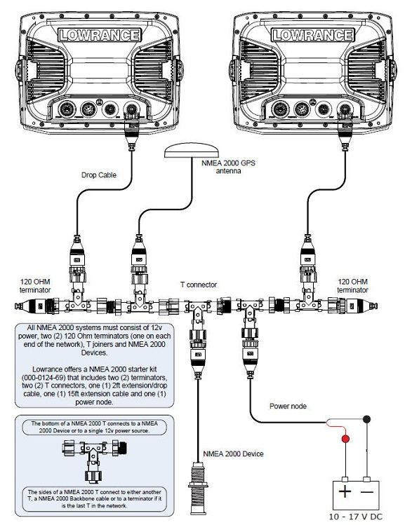 Nmea 2000 Wiring Diagram - Search Wiring Diagrams Network Garmin Wiring Diagram on