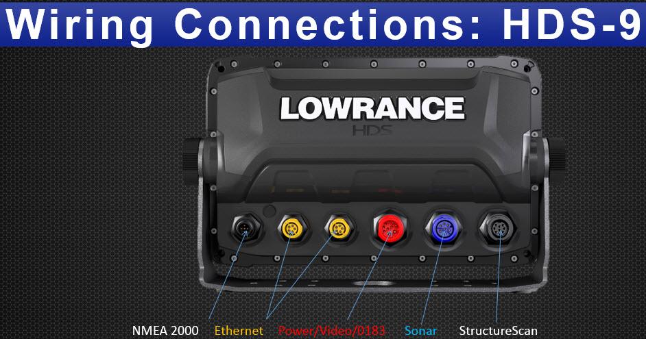 Help & Support | Fishing Electronics | Lowrance USA - HDS-9