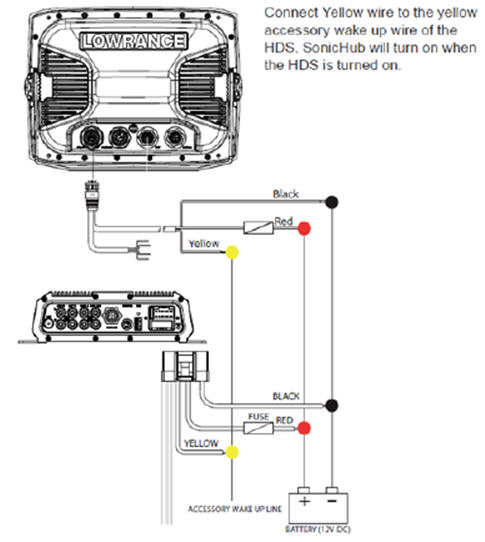 Structure Scan Wiring Diagram - Wiring Diagram Shw